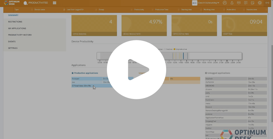 productivitee-video